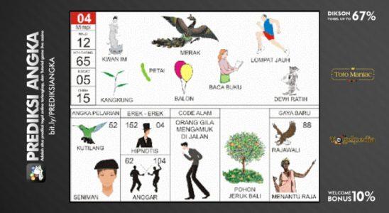 Buku Mimpi Nomor 04 - Kangkung - Kwan Im - Merak - Petai - Balon - Baca Buku - Lompat Jauh - Dewi Ratih