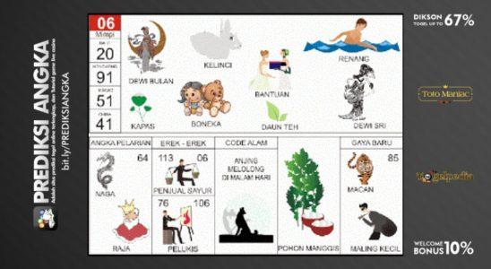 Buku Mimpi Nomor 06 - Kapas - Kelinci - Bantuan - Boneka - Renang - Dewi Bulan - Dewi Sri - Daun Teh
