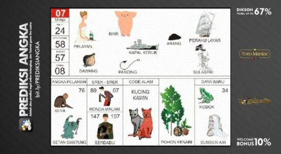 Buku Mimpi Nomor 07 - Arang - Babi - Bawang - Pancing - Pelayan - Perahu Layar - Kapal Keruk - Sulastri