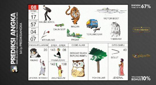 Buku Mimpi Nomor 08 - Macan - Pasar - Kecubung - Terlanggar - Maling Kecil - Motor Boot - T Mariam