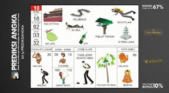 Buku Mimpi Nomor 10 - Kelenteng - Kelapa - Bir - Kelabang - Rileks - Panjat Pohon - Menyelam - Pemujaan