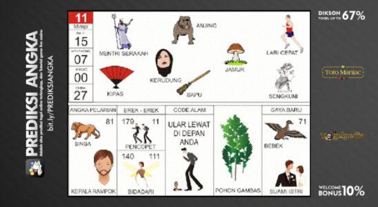 Buku Mimpi Nomor 11 - Anjing - Kipas - Kerudung - Sapu - Jamur - Menteri Serakah - Lari Cepat - Sengkuni