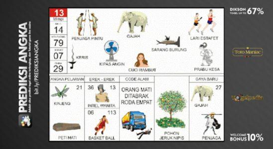 Buku Mimpi Nomor 13 - Gajah - Keris - Penjaga Pintu - Kipas Angin - Cuci Rambut - Sarang Burung - Lari Estafet - Prabu Kesa