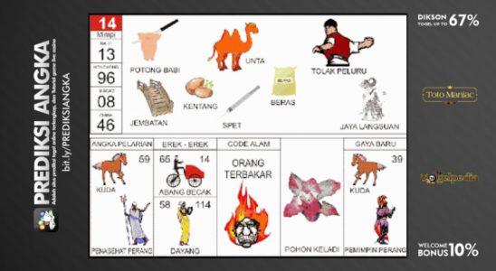 Buku Mimpi Nomor 14 - Kentang - Beras - Jembatan - Unta - Spet - Potong Babi - Tolak Peluru - Jaya Langsuan