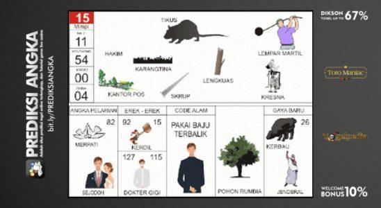 Buku Mimpi Nomor 15 - Tikus - Hakim - Lengkuas - Karangtina - Kantor Pos - Skrup - Lempar Martil - Kresna
