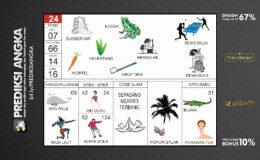 Buku Mimpi Nomor 24 - Kodok - Wortel - Kelentang - Sumber Air - Bersolek - Sikat Gigi - Tenis Meja - Dewa Ruci