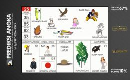 Buku Mimpi Nomor 25 - Rajawali - Memasak - Jagung - Pasta Gigi - Menelpon - Menantu Raja - Rongga Dewa - Base Ball