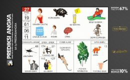 Buku Mimpi Nomor 27 - Otak - Kura-Kura - Isi Minyak - Bidan - Wanita Cantik -Bola Sodok - Sabun Bubuk - Dewi Supraba