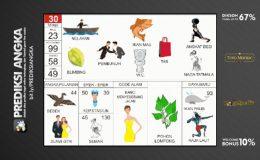 Buku Mimpi Nomor 30 - Ikan Mas - Nelayan - Tas - Pembunuh - Angkat Besi - Blimbing - WC - Naga Tatmala