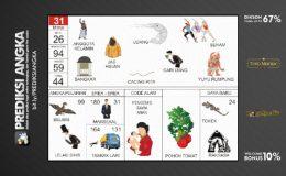 Buku Mimpi Nomor 31 - Udang - Cari Uang - Sangkar - Cacing Pita - Anggota Kelamin - Senam - Jas Hujan - Yuyu Rumpung