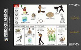 Buku Mimpi Nomor 32 - Tali - Ular - Sarang Lebah - Ahli Nujum - Cari Kerang - Kamar Mandi - Yudo - Abiyasa
