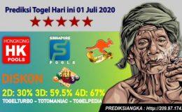Prediksi Togel Hari ini 01 Juli 2020