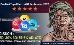Prediksi Togel Hari ini 04 September 2020