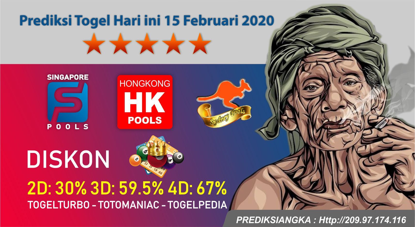 Prediksi Togel Hari ini 15 Februari 2020