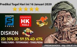 Prediksi Togel Hari ini 16 Januari 2020