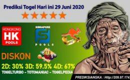 Prediksi Togel Hari ini 29 Juni 2020