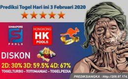 Prediksi Togel Hari ini 3 Februari 2020