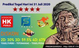 Prediksi Togel Hari ini 31 Juli 2020